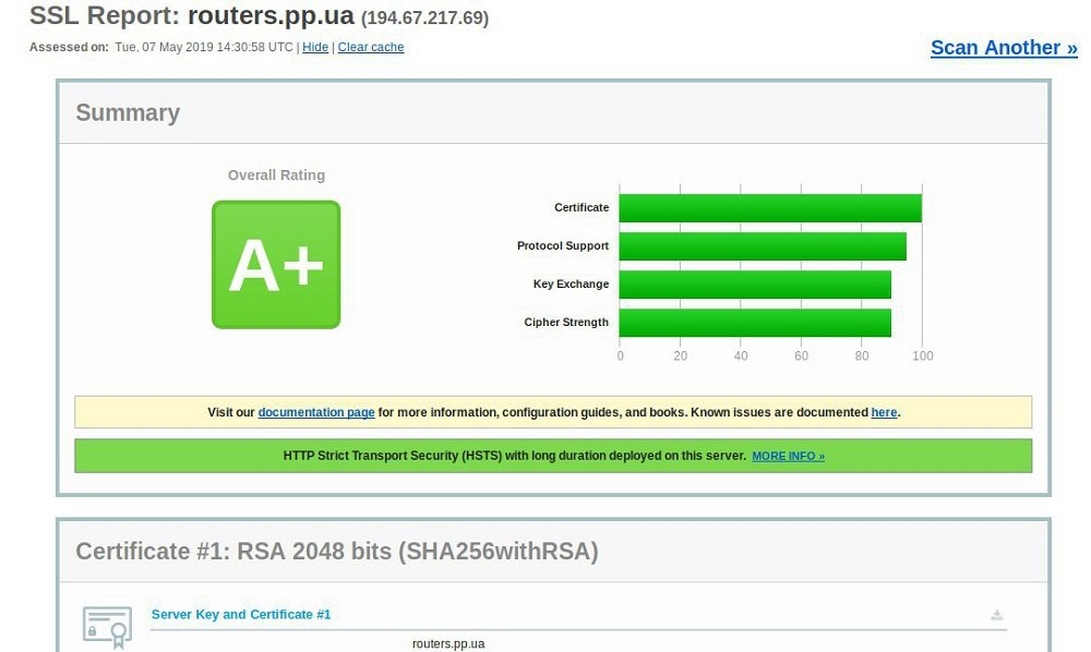 Настройка SSL с наивысшей защитой A+
