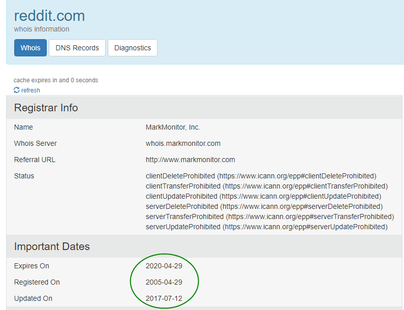 Проверка срока домена