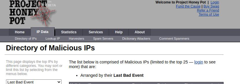 База известных вредоносных IP-адресов